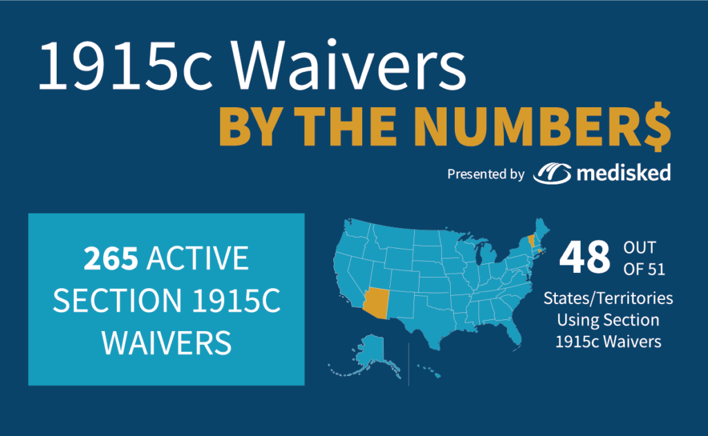 1915c waivers by the numbers presented by MediSked